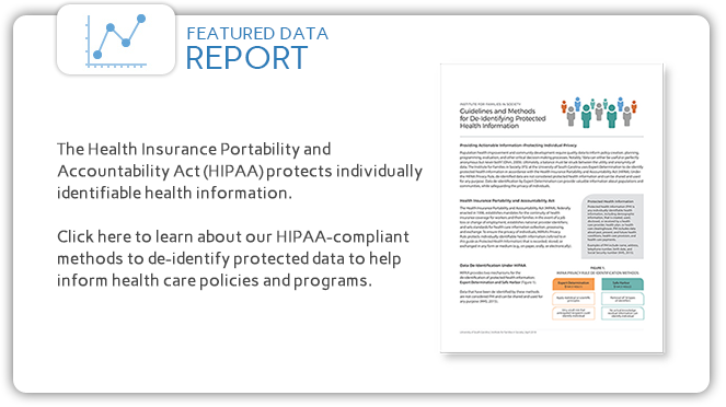 Click here for a pdf describing our method of HIPAA deidentification of data