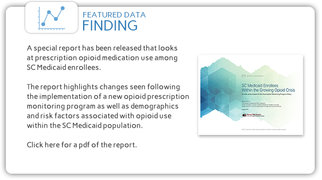 Click here for the 2017 report on prescription opioid use among SC Medicaid enrollees.