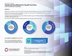 Click here for the latest PDF of SC Medicaid Enrollment Quick Facts