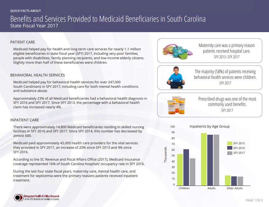 Click for the pdf Quick Facts About SC Medicaid Benefits and Services Provided to Recipients for SFY2017