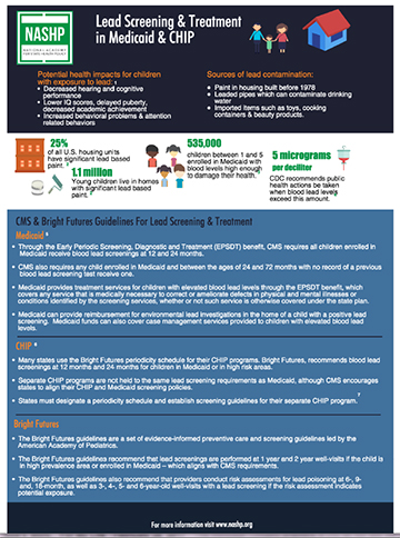 Click here for the NASHP Fact Sheet on Lead Screening in Medicaid and CHIP.