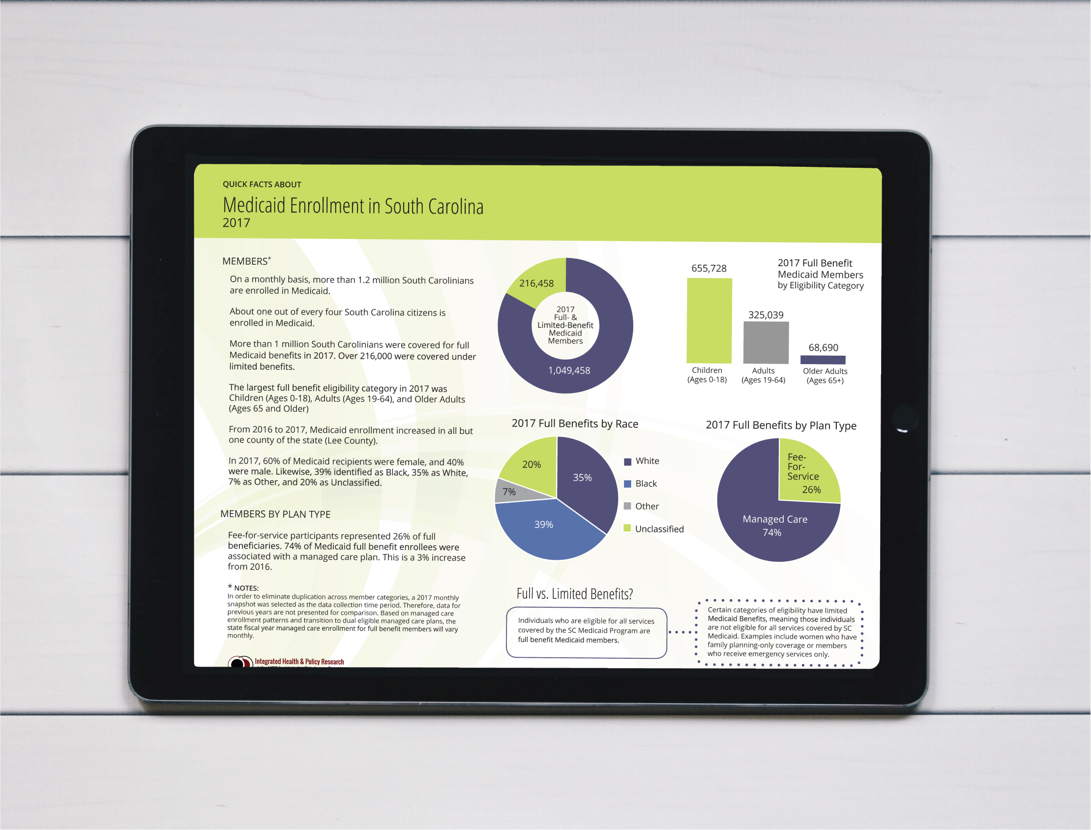 Quick Facts pdf shown on a tablet screen